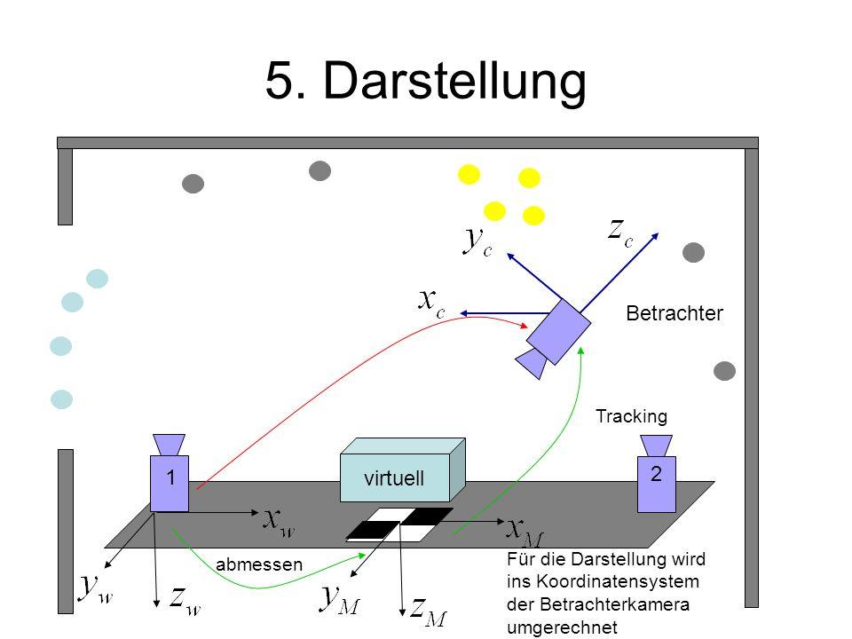 5. Darstellung 1 2 Betrachter virtuell abmessen Tracking Für die Darstellung wird ins Koordinatensystem der Betrachterkamera umgerechnet