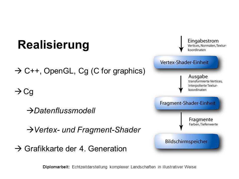 Diplomarbeit: Echtzeitdarstellung komplexer Landschaften in illustrativer Weise Realisierung  C++, OpenGL, Cg (C for graphics)  Cg  Datenflussmodell  Vertex- und Fragment-Shader  Grafikkarte der 4.