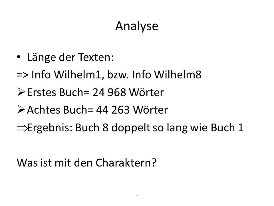 Analyse Länge der Texten: => Info Wilhelm1, bzw. Info Wilhelm8  Erstes Buch= 24 968 Wörter  Achtes Buch= 44 263 Wörter  Ergebnis: Buch 8 doppelt so