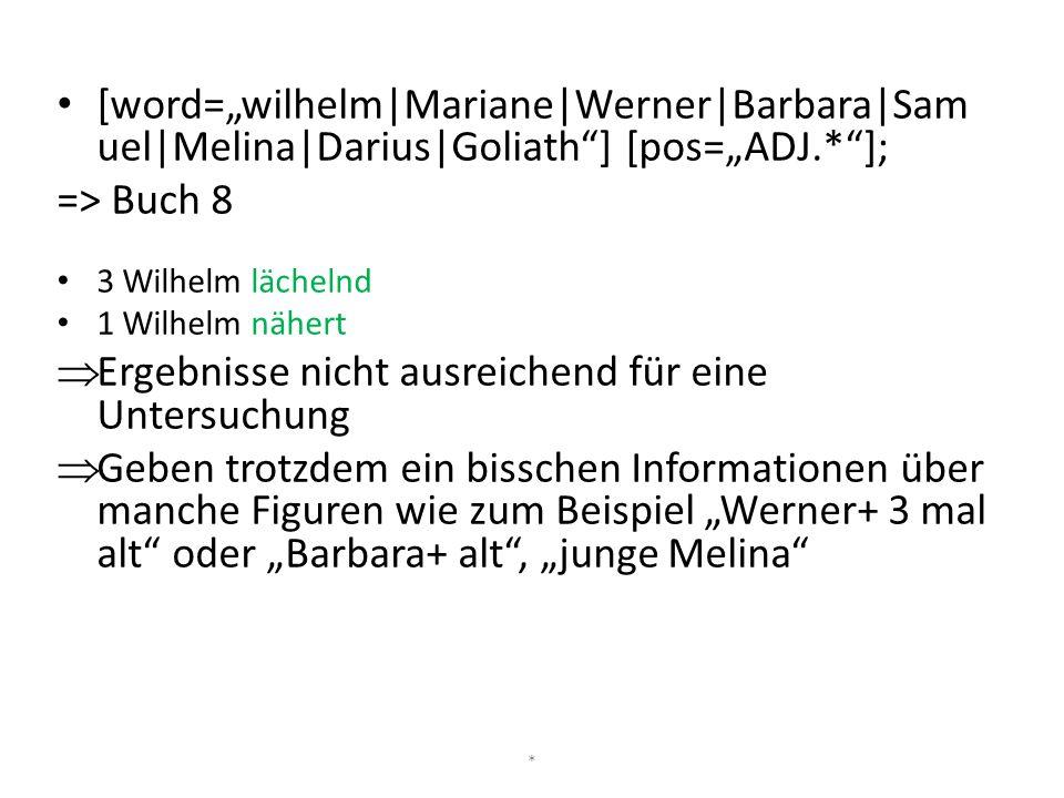 """[word=""""wilhelm Mariane Werner Barbara Sam uel Melina Darius Goliath""""] [pos=""""ADJ.*""""]; => Buch 8 3 Wilhelm lächelnd 1 Wilhelm nähert  Ergebnisse nicht"""