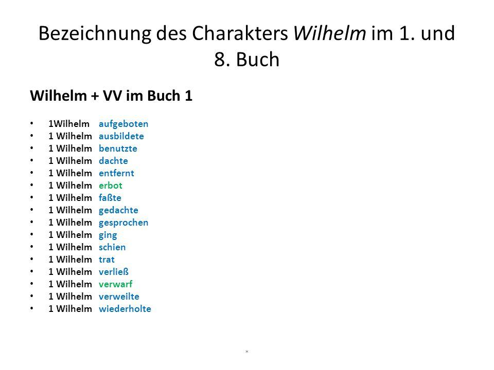 Bezeichnung des Charakters Wilhelm im 1. und 8. Buch Wilhelm + VV im Buch 1 1Wilhelm aufgeboten 1 Wilhelm ausbildete 1 Wilhelm benutzte 1 Wilhelm dach