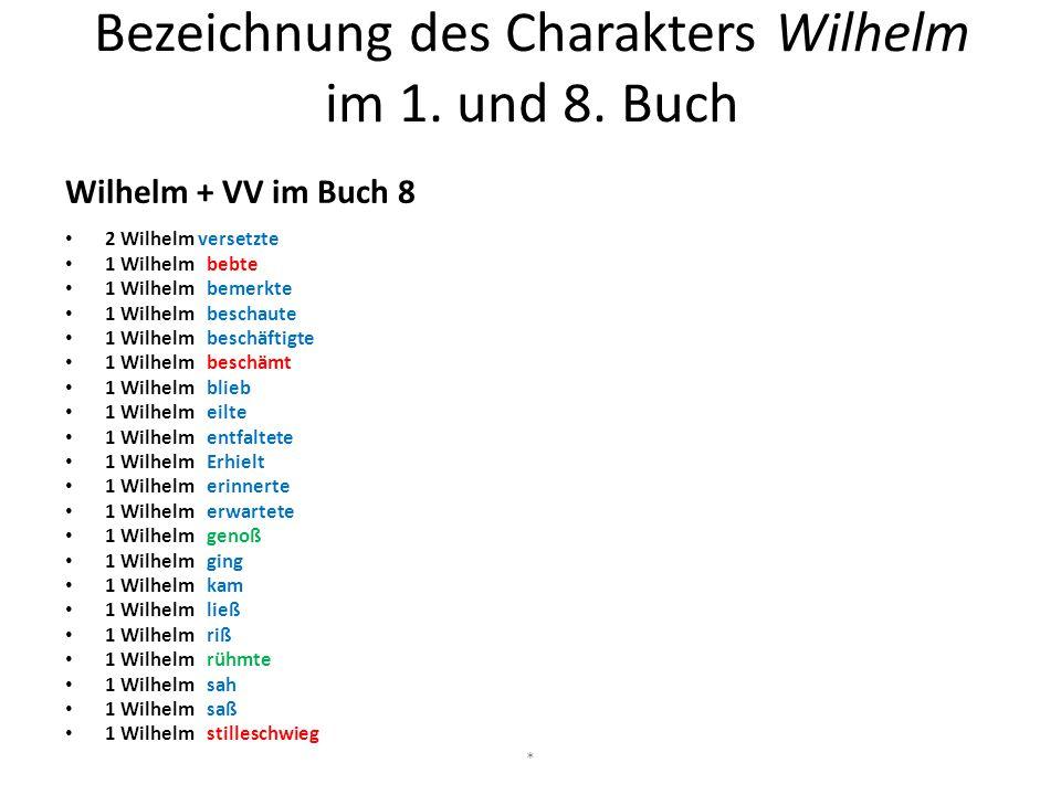 Bezeichnung des Charakters Wilhelm im 1. und 8. Buch Wilhelm + VV im Buch 8 2 Wilhelm versetzte 1 Wilhelm bebte 1 Wilhelm bemerkte 1 Wilhelm beschaute