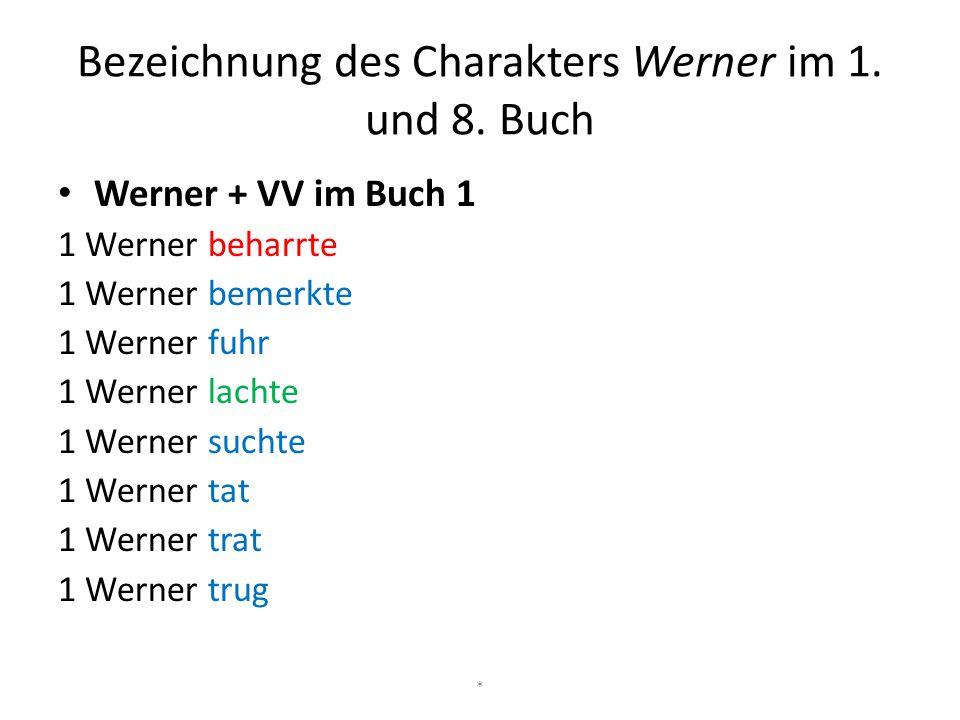 Bezeichnung des Charakters Werner im 1. und 8. Buch Werner + VV im Buch 1 1 Werner beharrte 1 Werner bemerkte 1 Werner fuhr 1 Werner lachte 1 Werner s