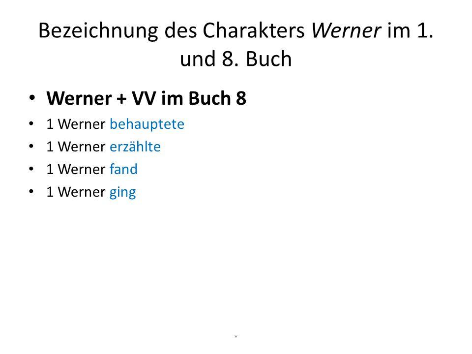 Bezeichnung des Charakters Werner im 1. und 8. Buch Werner + VV im Buch 8 1 Werner behauptete 1 Werner erzählte 1 Werner fand 1 Werner ging *