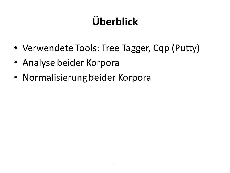 Überblick Verwendete Tools: Tree Tagger, Cqp (Putty) Analyse beider Korpora Normalisierung beider Korpora *