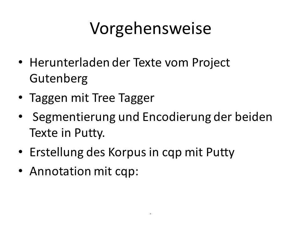 Vorgehensweise Herunterladen der Texte vom Project Gutenberg Taggen mit Tree Tagger Segmentierung und Encodierung der beiden Texte in Putty. Erstellun