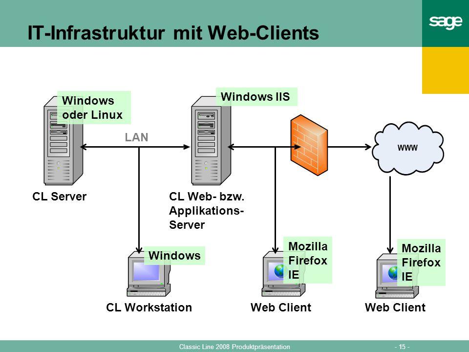 - 15 -Classic Line 2008 Produktpräsentation IT-Infrastruktur mit Web-Clients CL Web- bzw. Applikations- Server CL Workstation CL Server Web Client Win