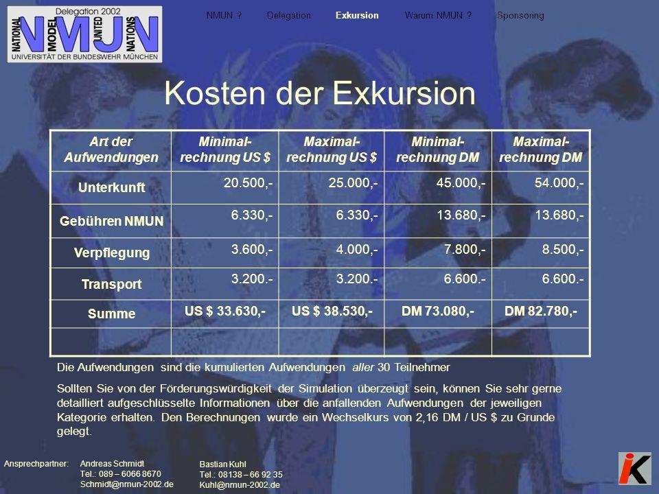 Ansprechpartner: Andreas Schmidt Tel.: 089 – 6066 8670 Schmidt@nmun-2002.de Bastian Kuhl Tel.: 08138 – 66 92 35 Kuhl@nmun-2002.de Kosten der Exkursion NMUN .