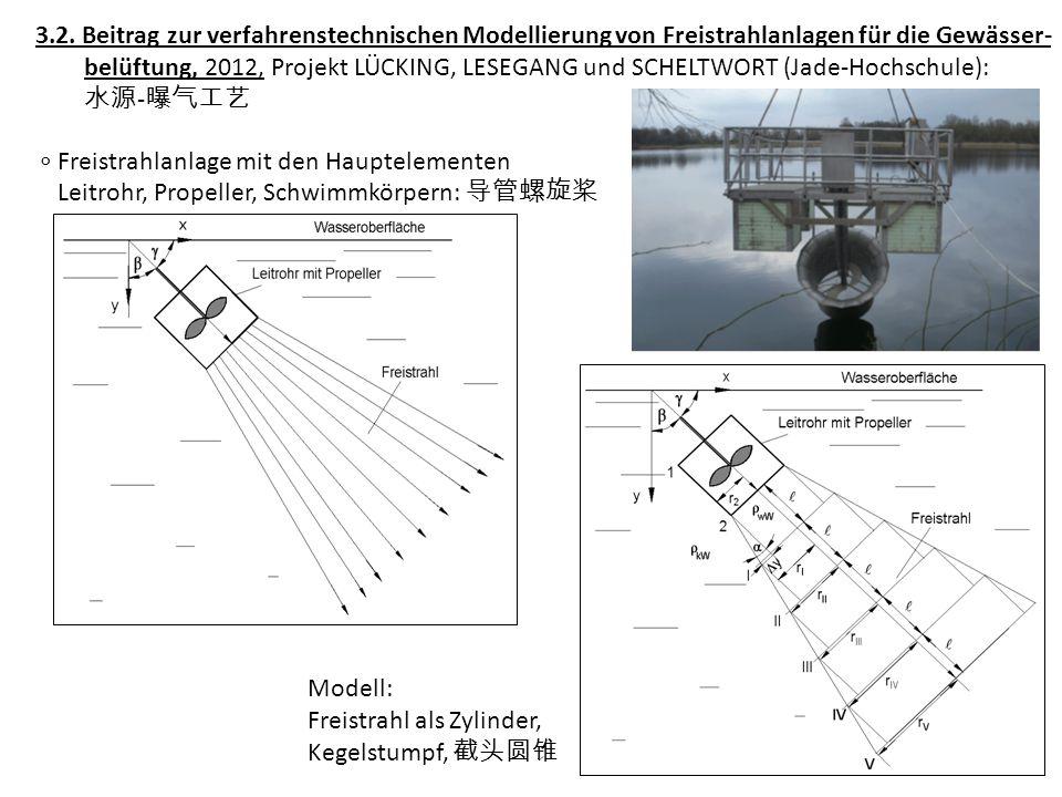 3.2. Beitrag zur verfahrenstechnischen Modellierung von Freistrahlanlagen für die Gewässer- belüftung, 2012, Projekt LÜCKING, LESEGANG und SCHELTWORT