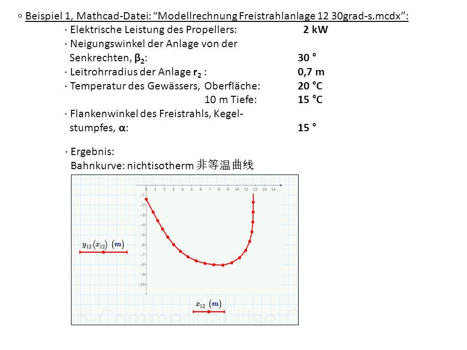 """∘ Beispiel 1, Mathcad-Datei: """"Modellrechnung Freistrahlanlage 12 30grad-s.mcdx"""": ⋅ Elektrische Leistung des Propellers: 2 kW ⋅ Neigungswinkel der Anla"""