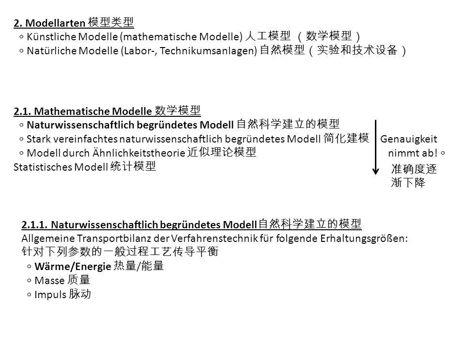 2. Modellarten 模型类型 ∘ Künstliche Modelle (mathematische Modelle) 人工模型 (数学模型) ∘ Natürliche Modelle (Labor-, Technikumsanlagen) 自然模型(实验和技术设备) 2.1. Mathe