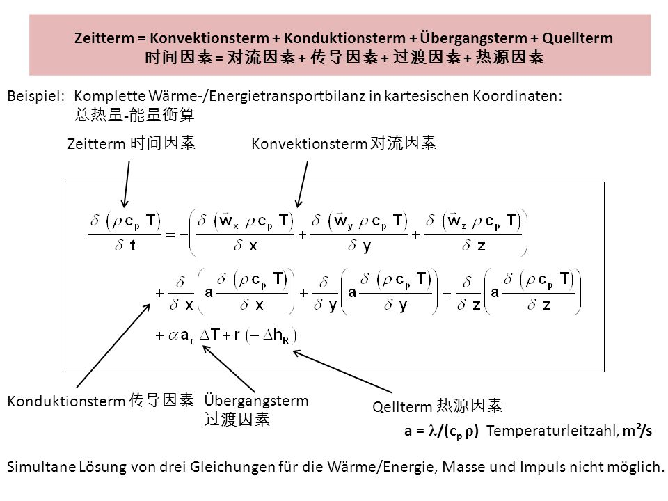Zeitterm = Konvektionsterm + Konduktionsterm + Übergangsterm + Quellterm 时间因素 = 对流因素 + 传导因素 + 过渡因素 + 热源因素 Beispiel:Komplette Wärme-/Energietransportbi