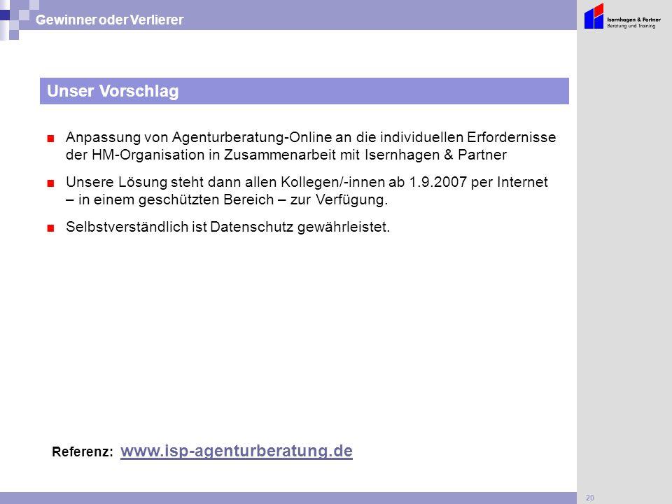 20 Gewinner oder Verlierer www.isp-agenturberatung.de Referenz: ■Anpassung von Agenturberatung-Online an die individuellen Erfordernisse der HM-Organi