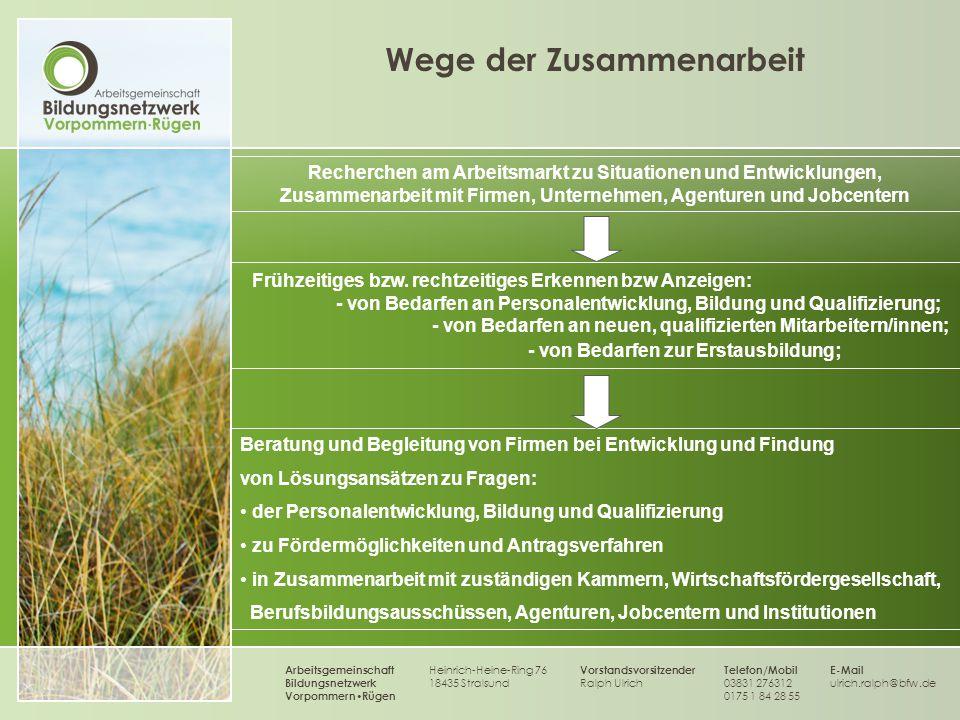 Wege der Zusammenarbeit Telefon/Mobil 03831 276312 0175 1 84 28 55 Heinrich-Heine-Ring 76 18435 Stralsund Arbeitsgemeinschaft Bildungsnetzwerk Vorpomm