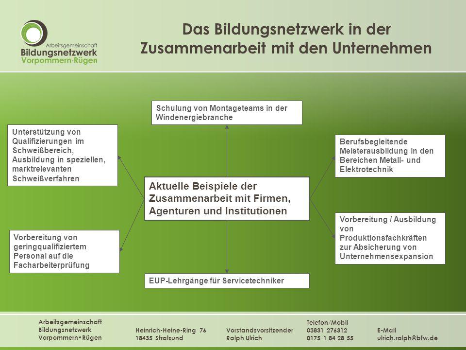 Das Bildungsnetzwerk in der Zusammenarbeit mit den Unternehmen Aktuelle Beispiele der Zusammenarbeit mit Firmen, Agenturen und Institutionen Vorbereit