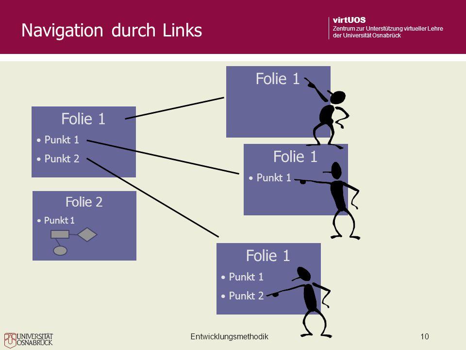 Entwicklungsmethodik10 virtUOS Zentrum zur Unterstützung virtueller Lehre der Universität Osnabrück Navigation durch Links Folie 1 Punkt 1 Punkt 2 Fol