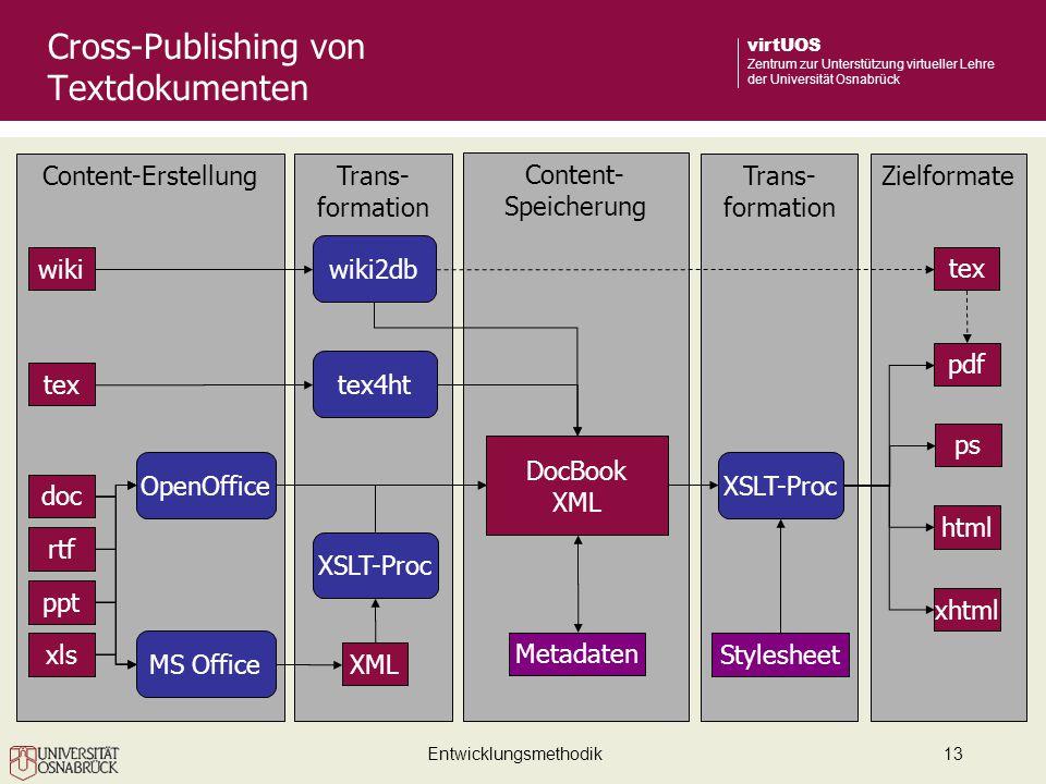 Entwicklungsmethodik13 virtUOS Zentrum zur Unterstützung virtueller Lehre der Universität Osnabrück Trans- formation XSLT-Proc Zielformate Content- Sp