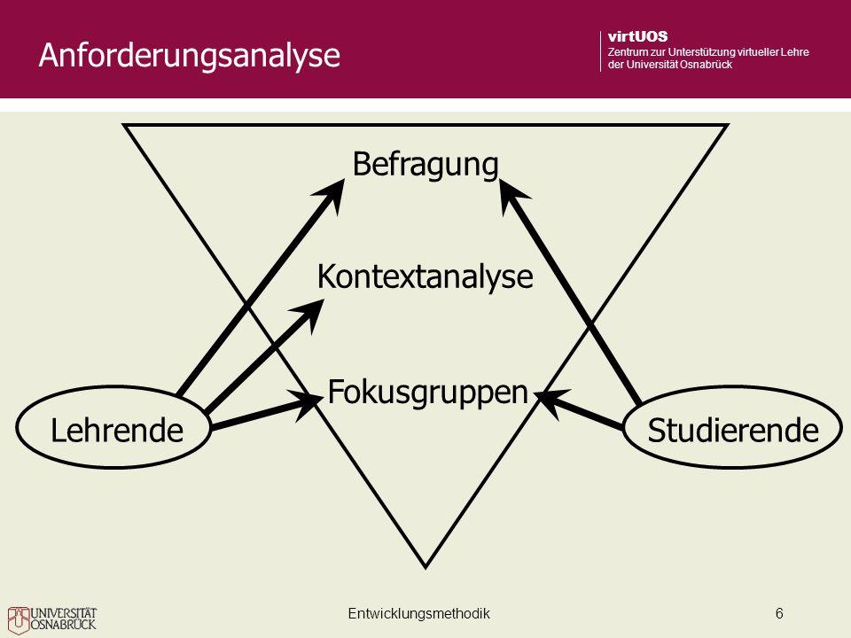 Entwicklungsmethodik6 virtUOS Zentrum zur Unterstützung virtueller Lehre der Universität Osnabrück Anforderungsanalyse Befragung Kontextanalyse Fokusgruppen LehrendeStudierende
