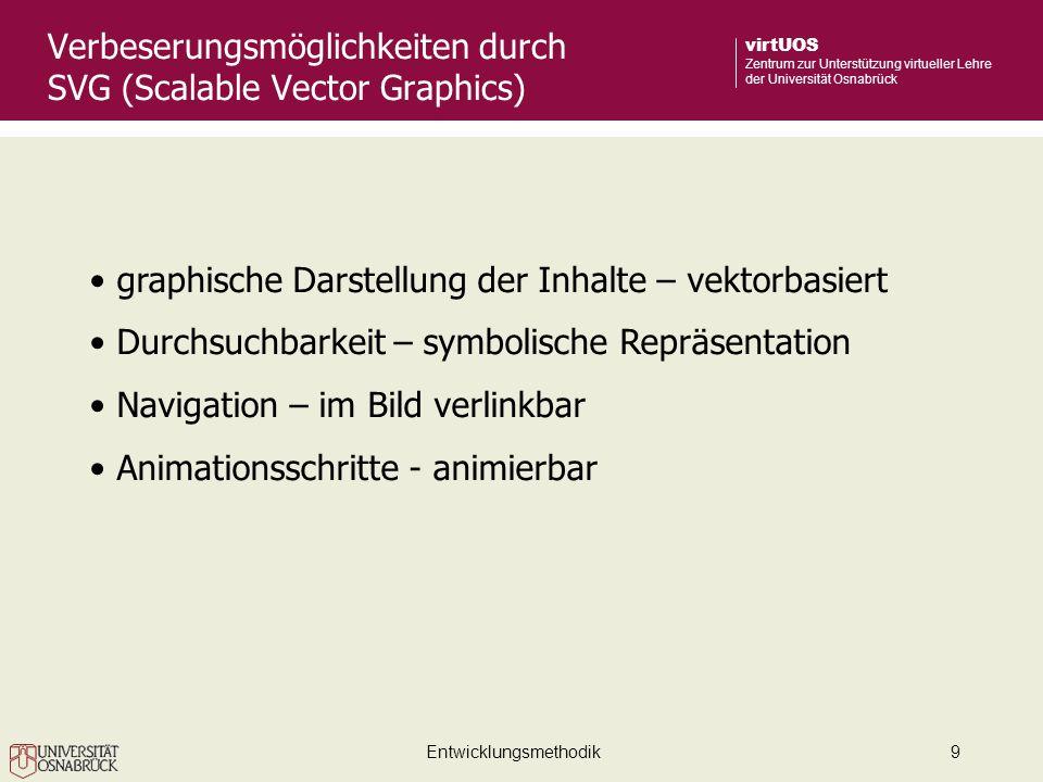 Entwicklungsmethodik9 virtUOS Zentrum zur Unterstützung virtueller Lehre der Universität Osnabrück Verbeserungsmöglichkeiten durch SVG (Scalable Vecto