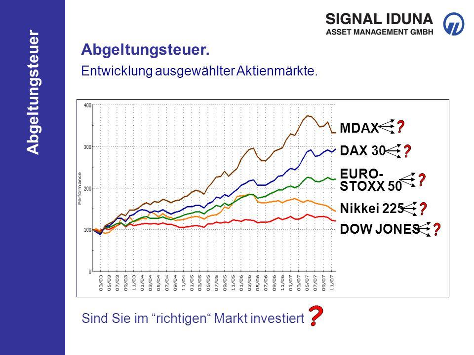 Abgeltungsteuer Entwicklung ausgewählter Aktienmärkte.