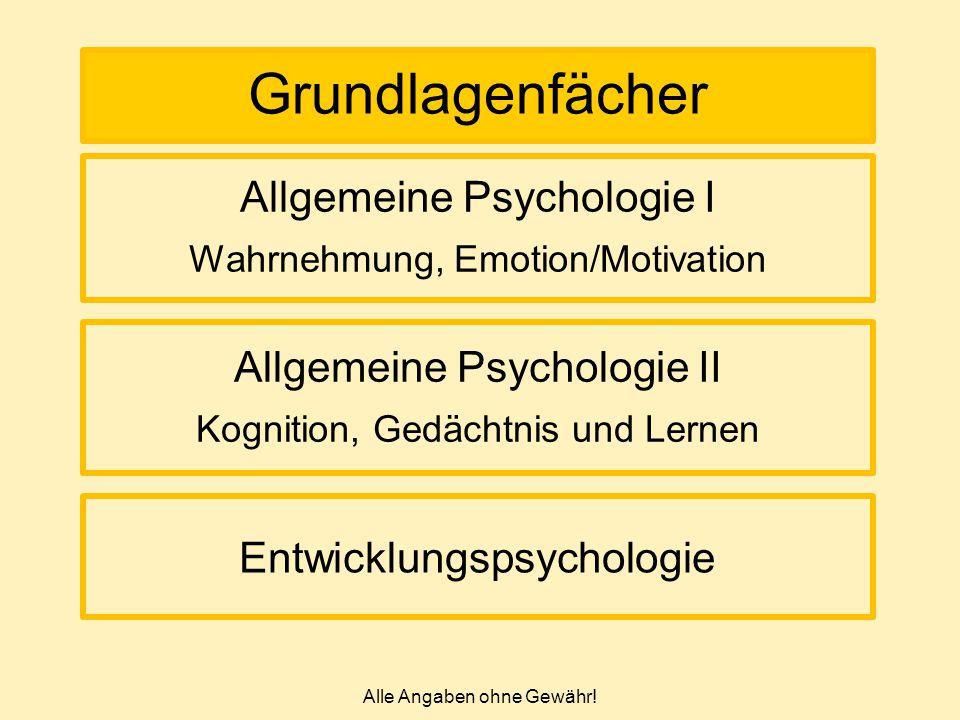 Alle Angaben ohne Gewähr! Grundlagenfächer Allgemeine Psychologie II Kognition, Gedächtnis und Lernen Allgemeine Psychologie I Wahrnehmung, Emotion/Mo
