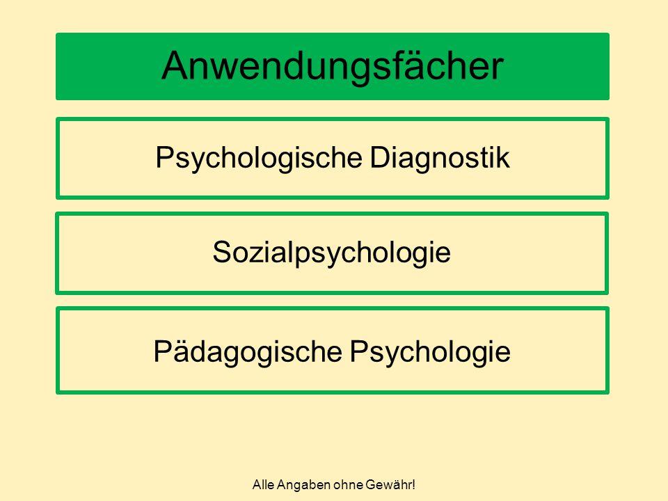 Alle Angaben ohne Gewähr! Anwendungsfächer Sozialpsychologie Psychologische Diagnostik Pädagogische Psychologie