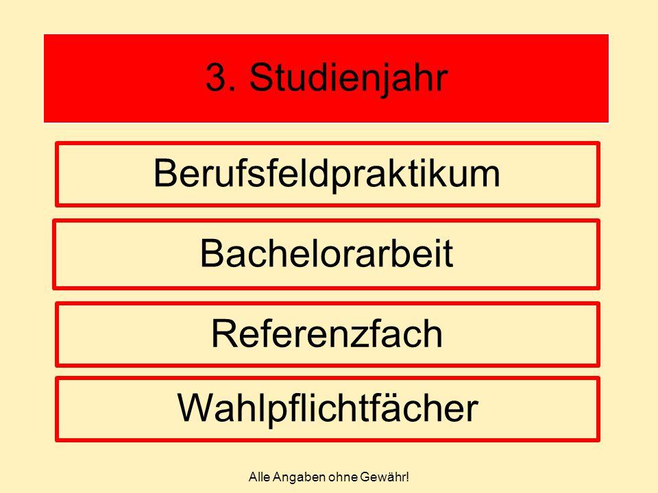 Alle Angaben ohne Gewähr! 3. Studienjahr Berufsfeldpraktikum Bachelorarbeit Referenzfach Wahlpflichtfächer