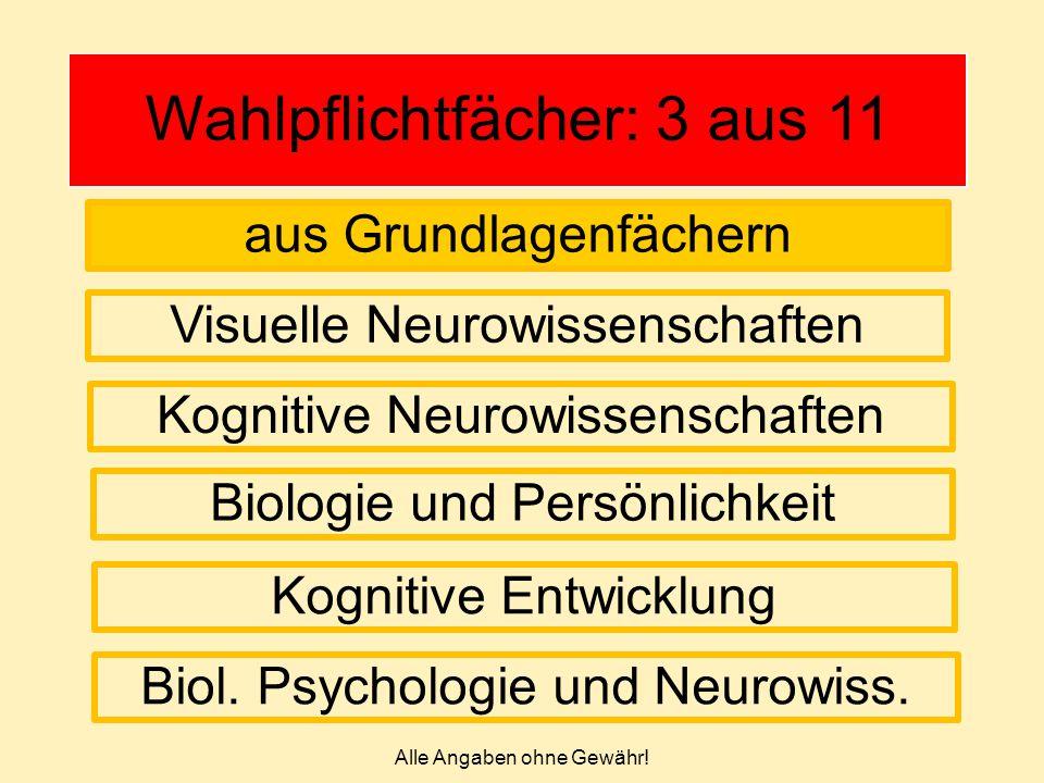 Alle Angaben ohne Gewähr! Wahlpflichtfächer: 3 aus 11 Visuelle Neurowissenschaften Kognitive Neurowissenschaften Biologie und Persönlichkeit Kognitive
