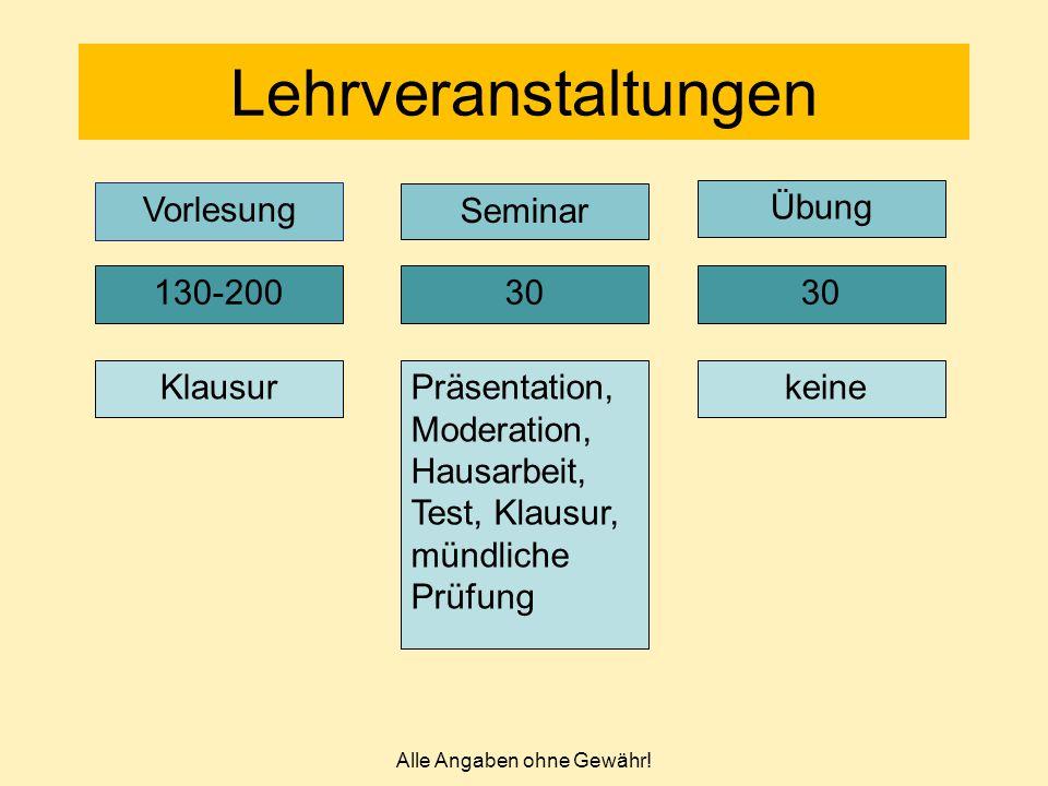 Alle Angaben ohne Gewähr! Lehrveranstaltungen Übung Seminar 30 Vorlesung 130-200 Präsentation, Moderation, Hausarbeit, Test, Klausur, mündliche Prüfun