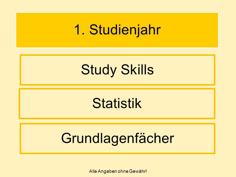Alle Angaben ohne Gewähr! 1. Studienjahr Study Skills Statistik Grundlagenfächer