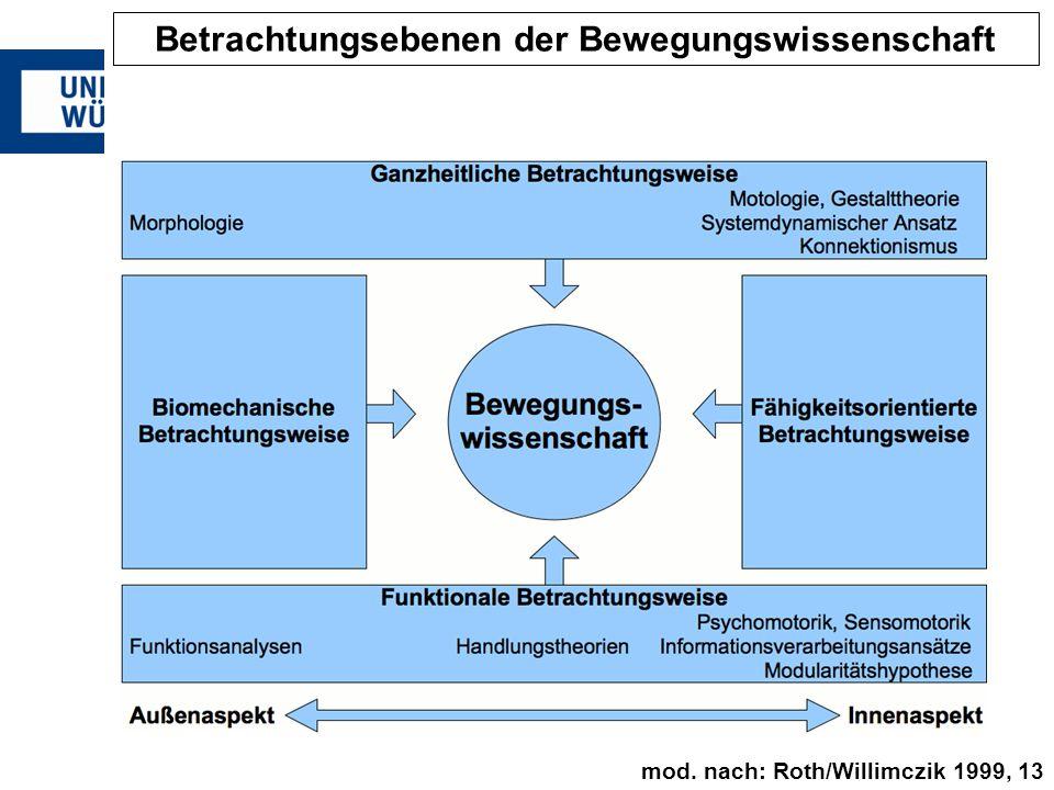 mod. nach: Roth/Willimczik 1999, 13 Betrachtungsebenen der Bewegungswissenschaft