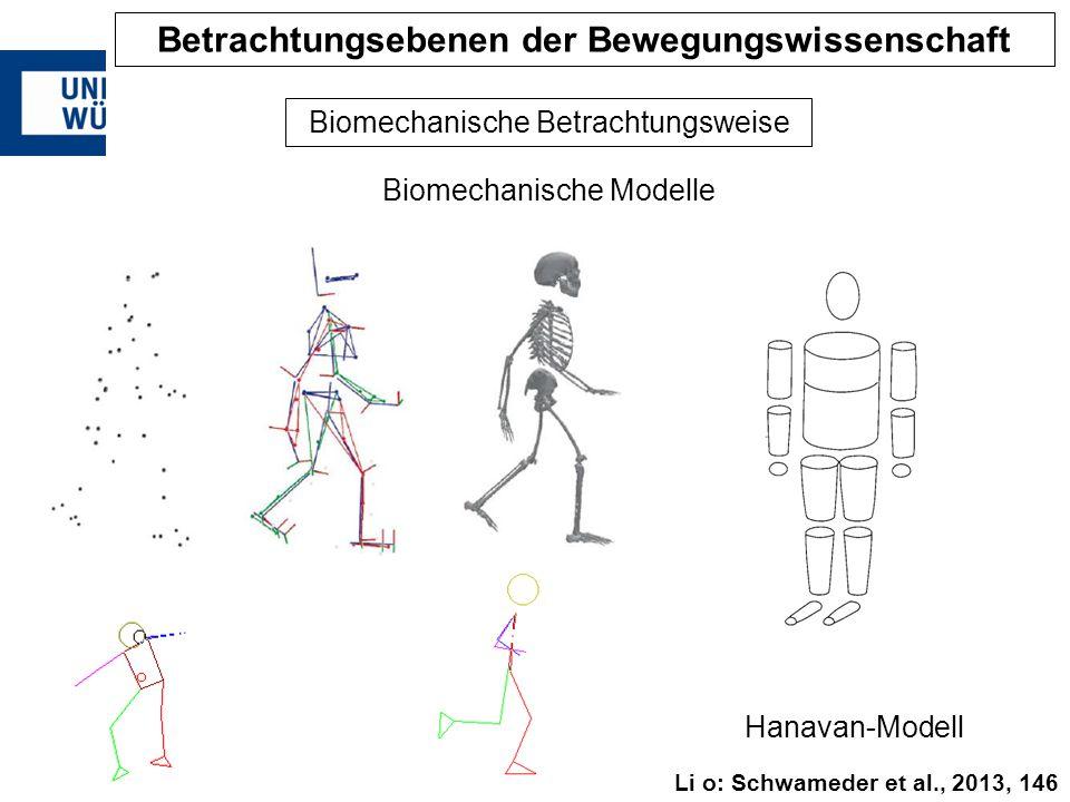 Biomechanische Modelle Biomechanische Betrachtungsweise Hanavan-Modell Betrachtungsebenen der Bewegungswissenschaft Li o: Schwameder et al., 2013, 146