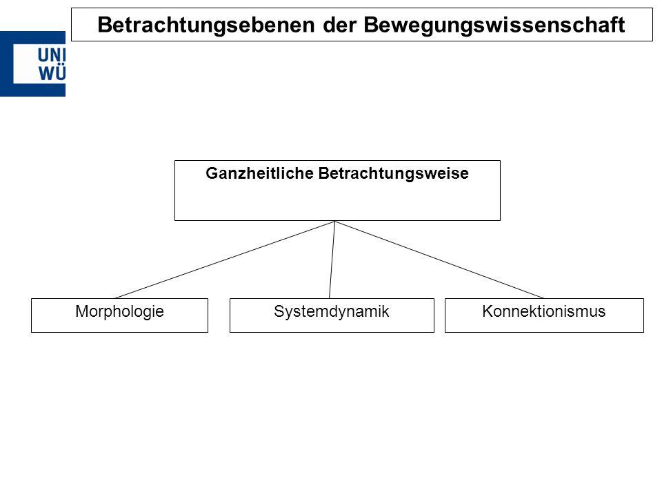Ganzheitliche Betrachtungsweise SystemdynamikKonnektionismusMorphologie Betrachtungsebenen der Bewegungswissenschaft