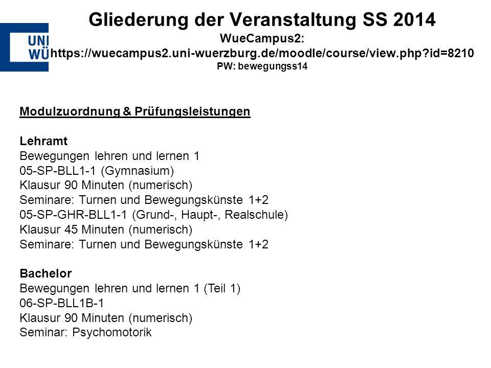 Gliederung der Veranstaltung SS 2014 WueCampus2: https://wuecampus2.uni-wuerzburg.de/moodle/course/view.php?id=8210 PW: bewegungss14 Modulzuordnung &