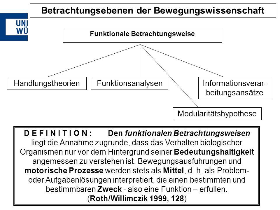 Funktionale Betrachtungsweise FunktionsanalysenInformationsverar- beitungsansätze Handlungstheorien D E F I N I T I O N :Den funktionalen Betrachtungs