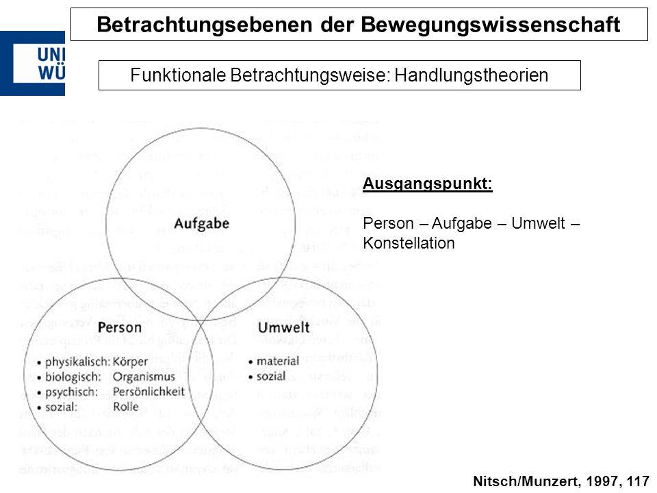 Funktionale Betrachtungsweise: Handlungstheorien Ausgangspunkt: Person – Aufgabe – Umwelt – Konstellation Betrachtungsebenen der Bewegungswissenschaft