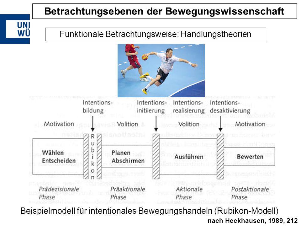 Funktionale Betrachtungsweise: Handlungstheorien Beispielmodell für intentionales Bewegungshandeln (Rubikon-Modell) Betrachtungsebenen der Bewegungswi