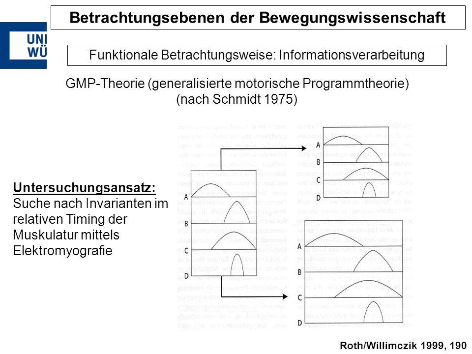 GMP-Theorie (generalisierte motorische Programmtheorie) (nach Schmidt 1975) Untersuchungsansatz: Suche nach Invarianten im relativen Timing der Muskul