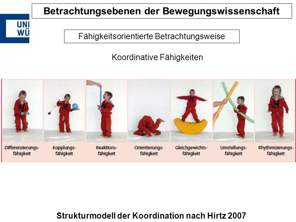 Fähigkeitsorientierte Betrachtungsweise Strukturmodell der Koordination nach Hirtz 2007 Betrachtungsebenen der Bewegungswissenschaft Koordinative Fähi