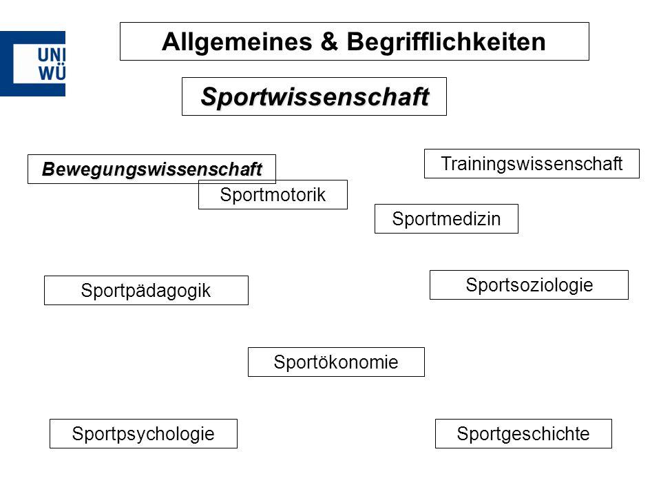 Allgemeines & Begrifflichkeiten Sportwissenschaft Sportmedizin Trainingswissenschaft Bewegungswissenschaft Sportpädagogik Sportsoziologie Sportpsychol