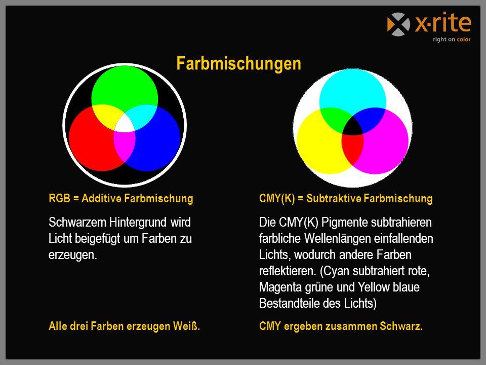 Farbmischungen RGB = Additive Farbmischung Schwarzem Hintergrund wird Licht beigefügt um Farben zu erzeugen.