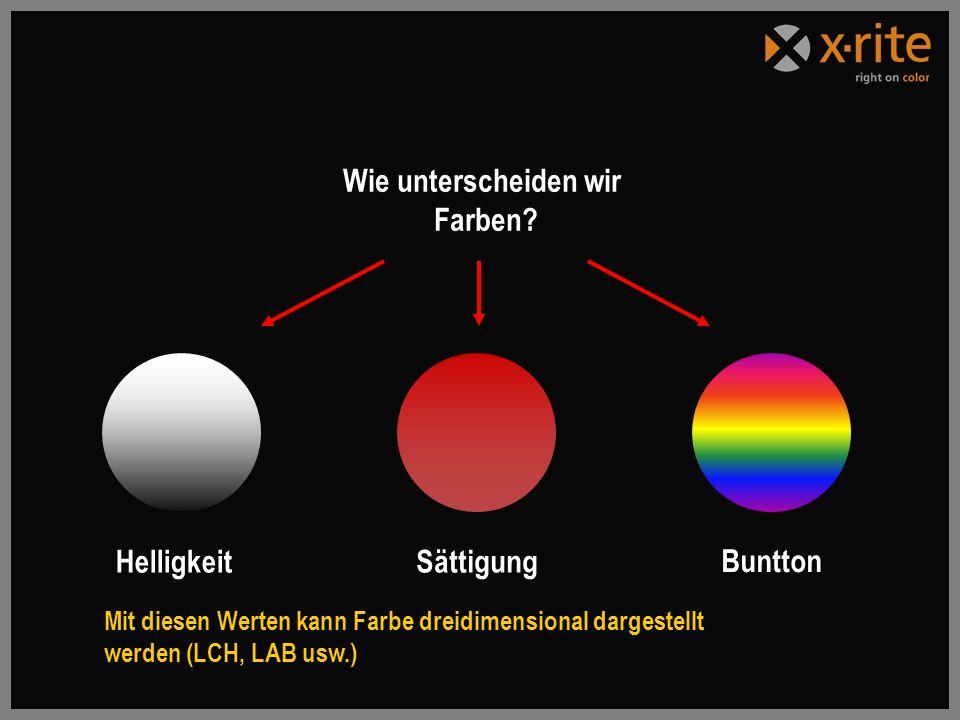 Wie unterscheiden wir Farben.