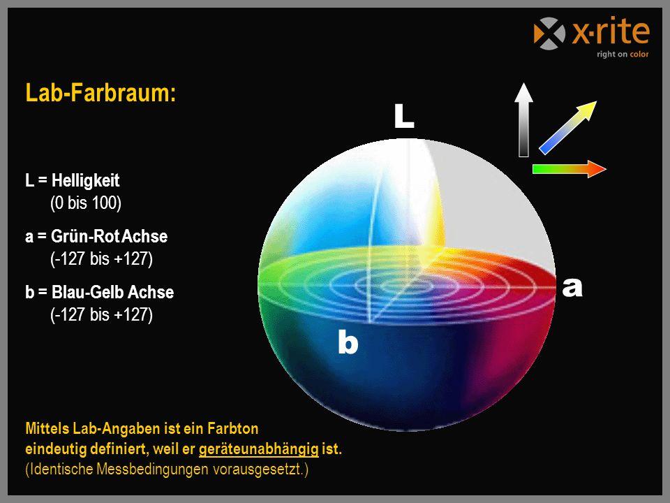 Lab-Farbraum: L = Helligkeit (0 bis 100) a = Grün-Rot Achse (-127 bis +127) b = Blau-Gelb Achse (-127 bis +127) Mittels Lab-Angaben ist ein Farbton eindeutig definiert, weil er geräteunabhängig ist.