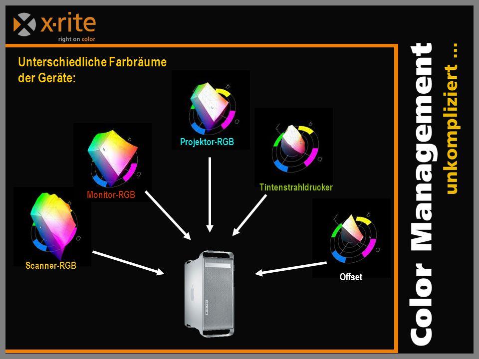 Unterschiedliche Farbräume der Geräte: Projektor-RGB Tintenstrahldrucker OffsetScanner-RGB Monitor-RGB
