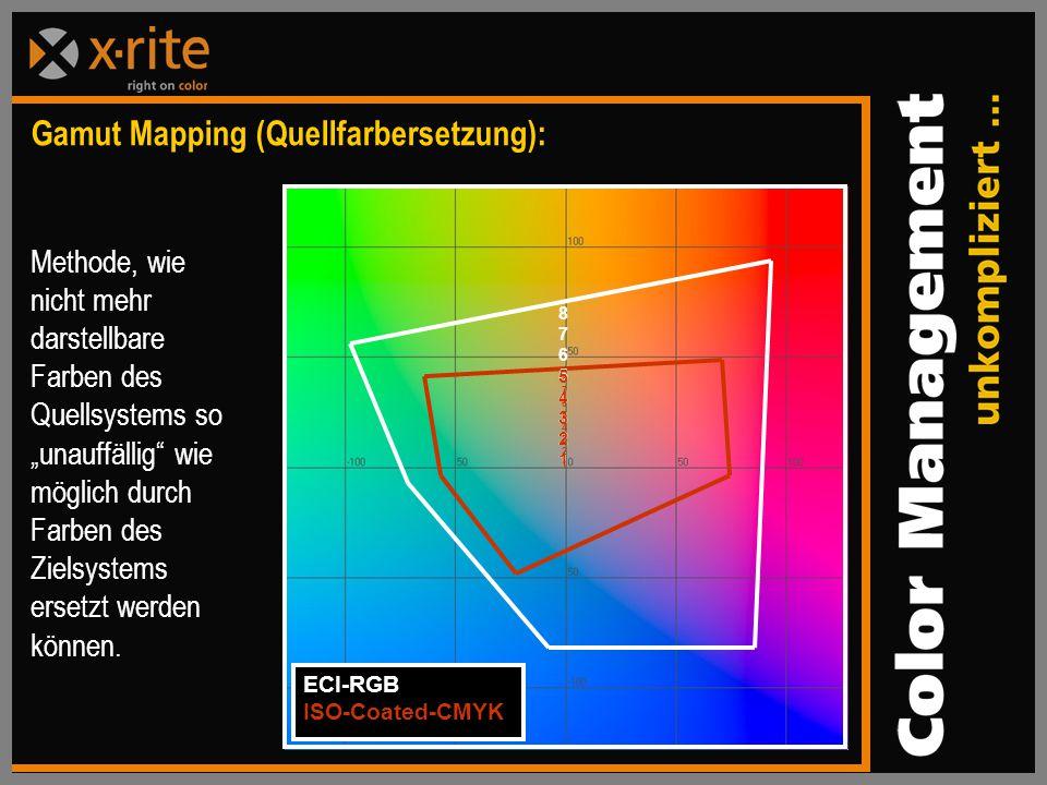 """Methode, wie nicht mehr darstellbare Farben des Quellsystems so """"unauffällig wie möglich durch Farben des Zielsystems ersetzt werden können."""