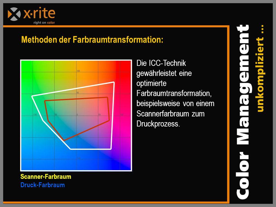 Scanner-Farbraum Druck-Farbraum Methoden der Farbraumtransformation: Die ICC-Technik gewährleistet eine optimierte Farbraumtransformation, beispielsweise von einem Scannerfarbraum zum Druckprozess.