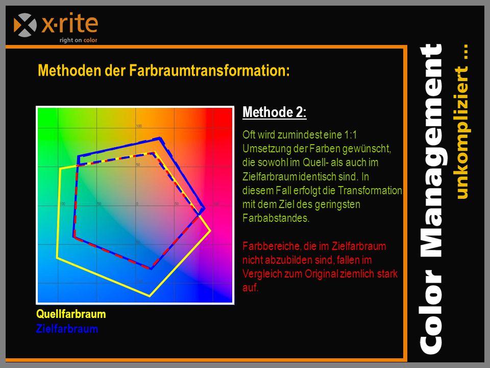 Quellfarbraum Zielfarbraum Methode 2: Oft wird zumindest eine 1:1 Umsetzung der Farben gewünscht, die sowohl im Quell- als auch im Zielfarbraum identisch sind.