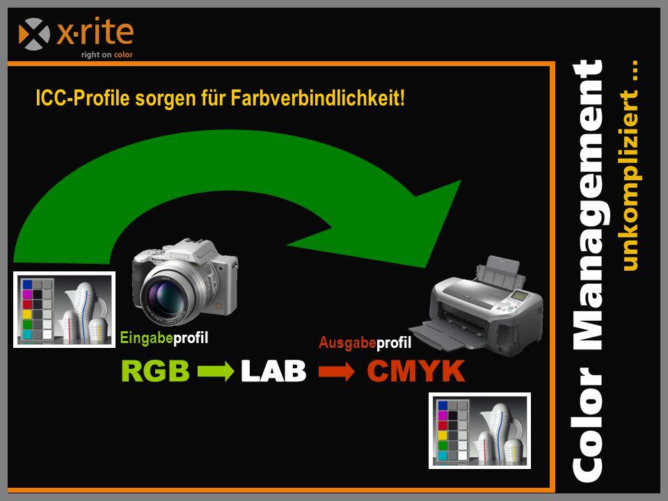 ICC-Profile sorgen für Farbverbindlichkeit! RGB LAB Eingabeprofil LAB CMYK Ausgabeprofil