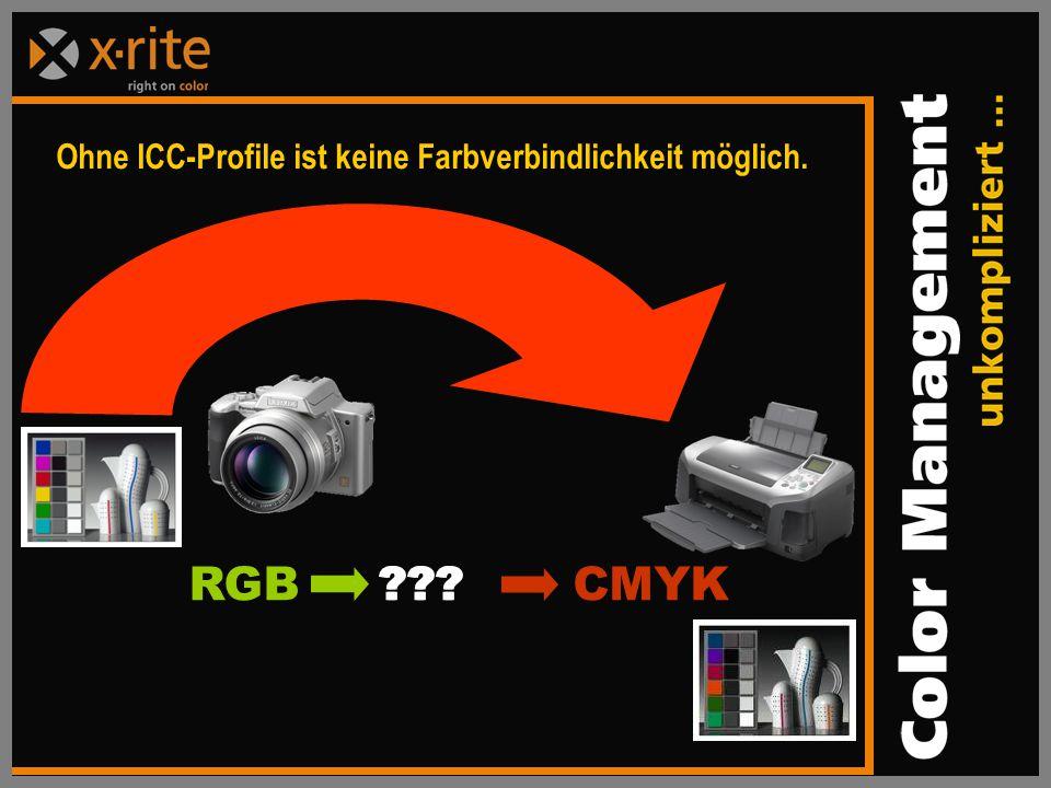 Ohne ICC-Profile ist keine Farbverbindlichkeit möglich. RGB ??? ??? CMYK