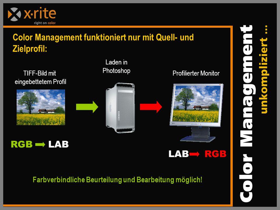 Color Management funktioniert nur mit Quell- und Zielprofil: TIFF-Bild mit eingebettetem Profil Profilierter Monitor RGB LAB LAB RGB Farbverbindliche Beurteilung und Bearbeitung möglich.
